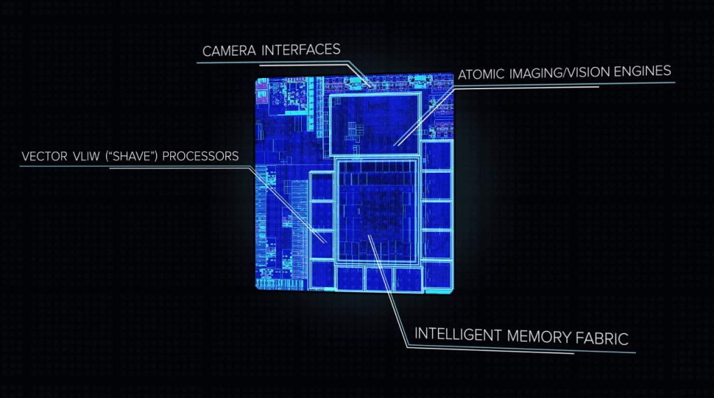 Computer Vision von Movidius