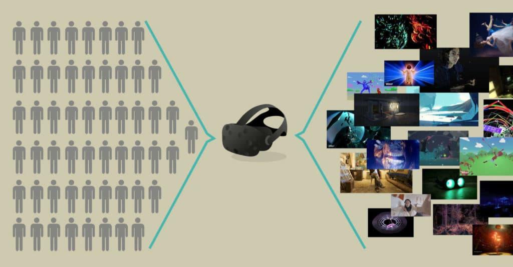 HTC Vive Schlange