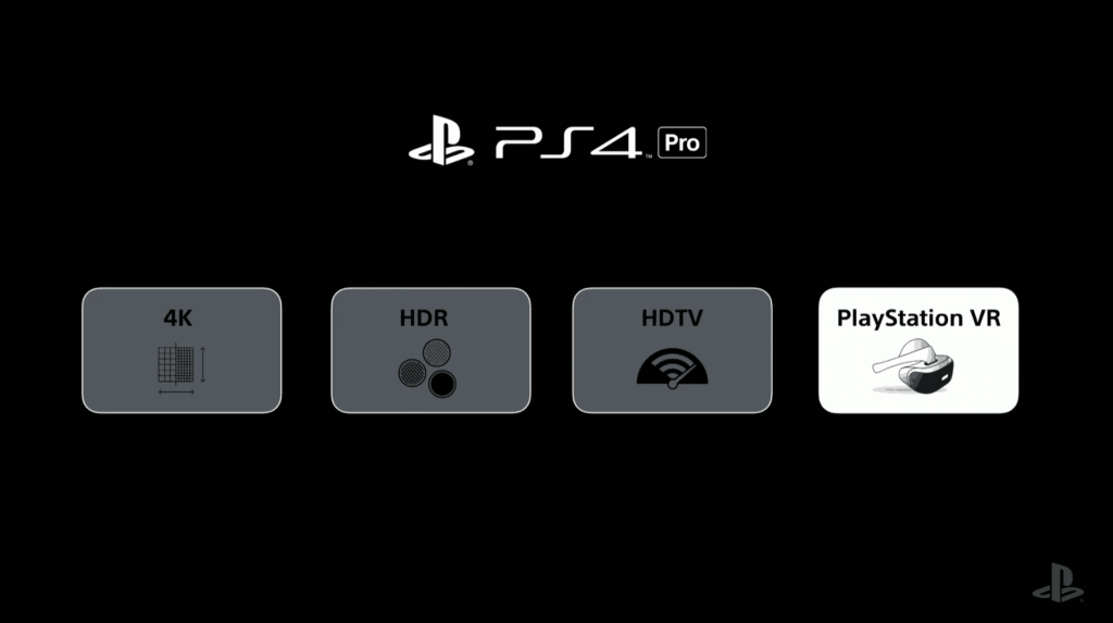 PlayStation 4 Pro und PlayStation 4 Slim