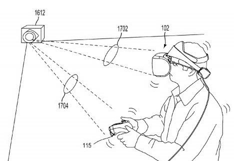 Patent für neues PSVR Trackingverfahren