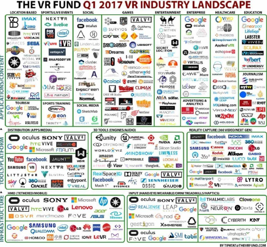 Virtual Reality Unternehmen