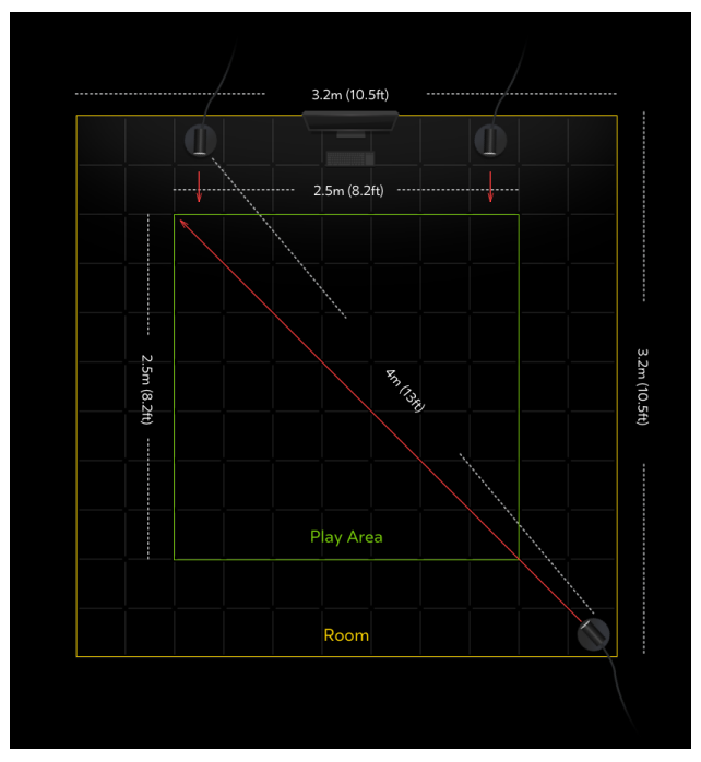 Drei Oculus Room Scale Sensoren