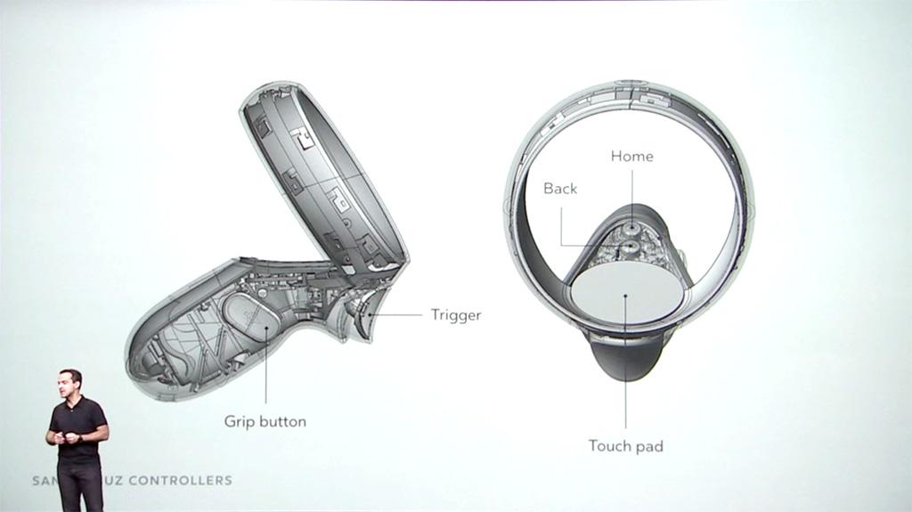 Oculus Project Santa Cruz Controller