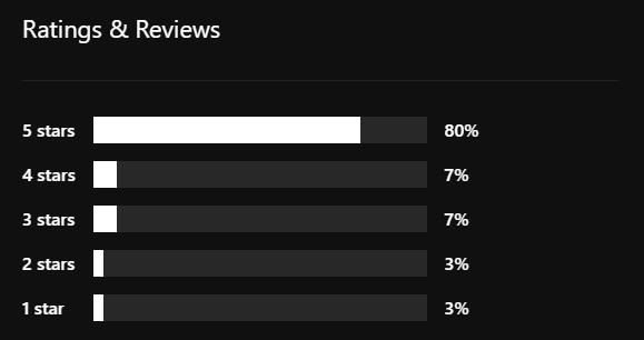 Oculus-Store-Fake-Reviews