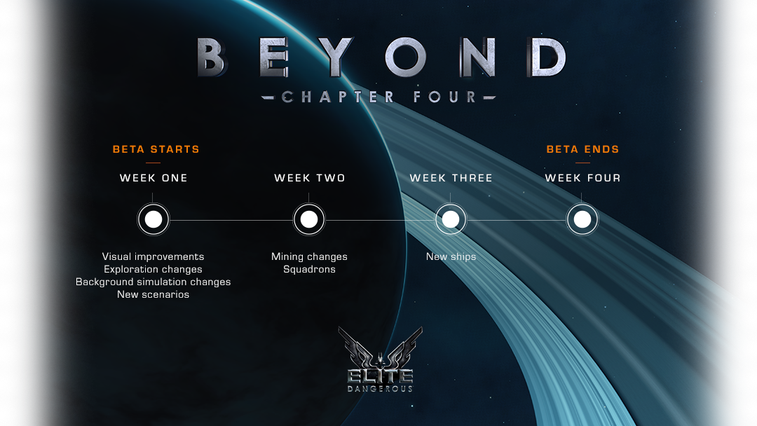 Elite-Dangerous-Beyond-Chapter-4