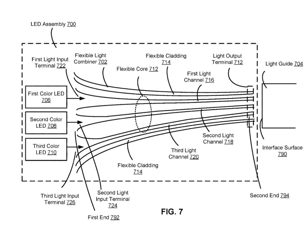 Patent Oculus