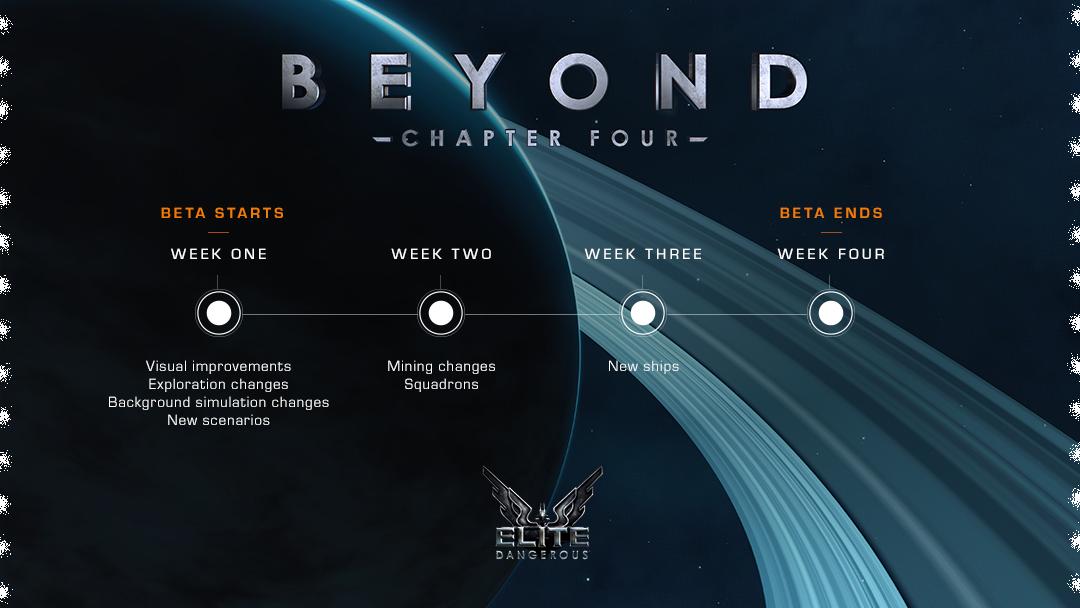 Elite-Dangerous-Beyond-Chapter-4