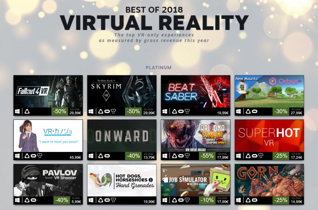 Beste VR Spiele 2018