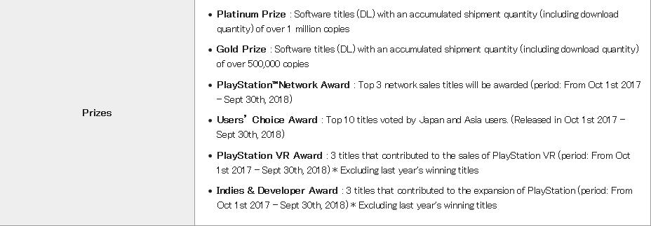 Sony-PlayStation-Award-2018