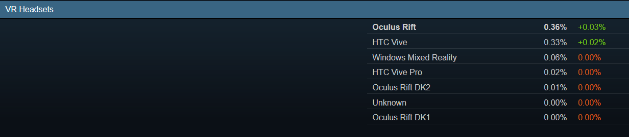 Steam-software-hardware