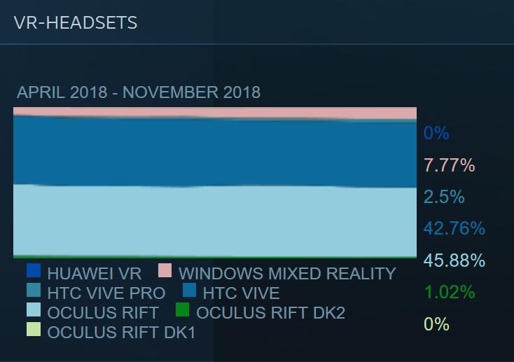 Steam-software-hardware