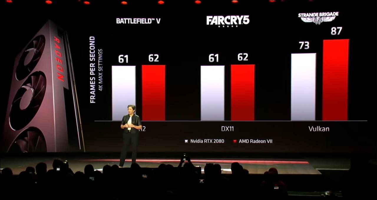 AMD-Radeon-VII-GPU-CES-2019