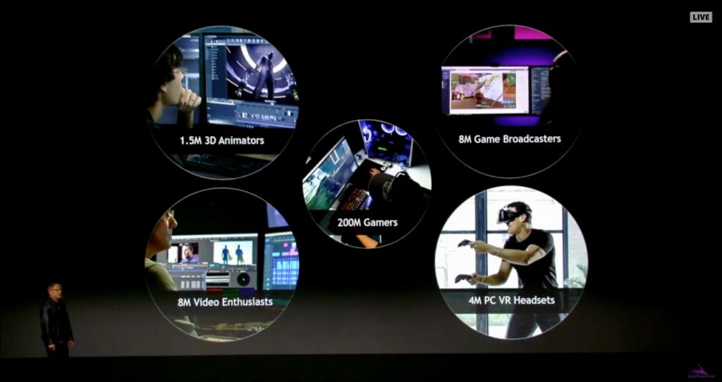Nvidia-CES-2019-Jensen-Huang