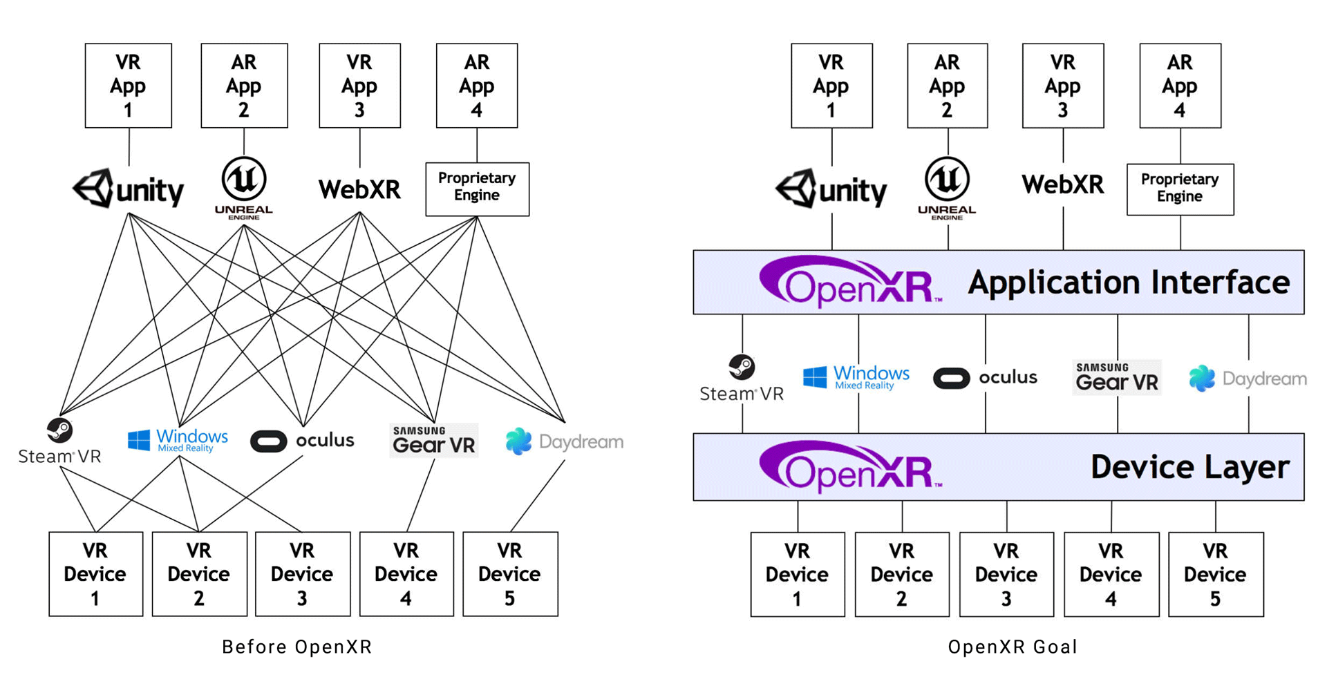OpenXR-Khronos-Group-XR-Standard