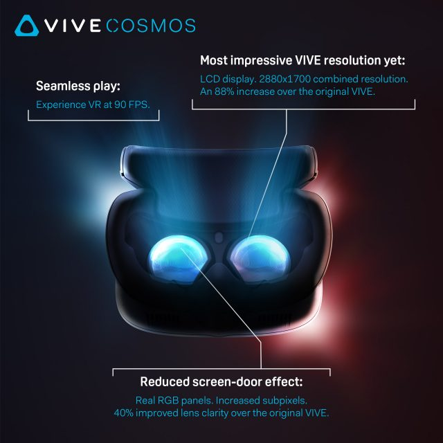 htc-vive-cosmos-resolution-refresh-rate-lens-640x640