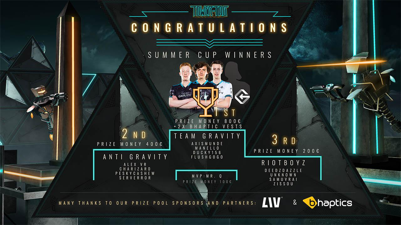 Tower Tag Summer Cup winner