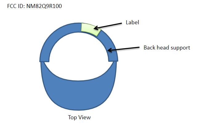 HTC Vive Focus Lable