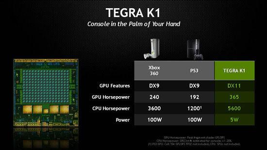 KOR-FX, Nvidia, Tegra K1