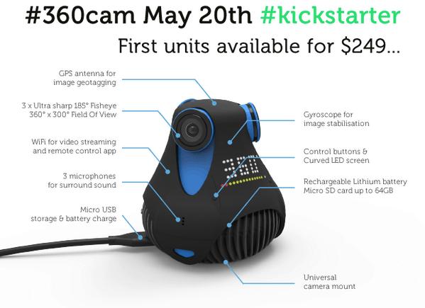 360 hd kamera,kickstarter, oculus rift, 360cam