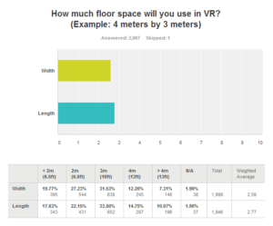 Room Scale VR Survey