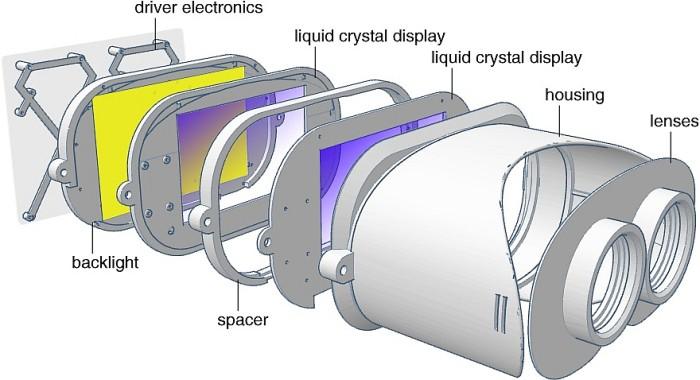 nvidia Lichtfeld VR Prototyp Headset
