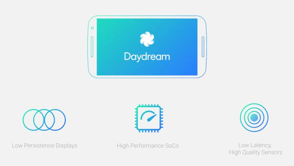 Daydream Ready Smartphones