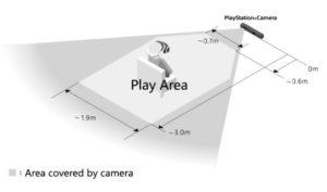 playstation-vr-Spielfläche