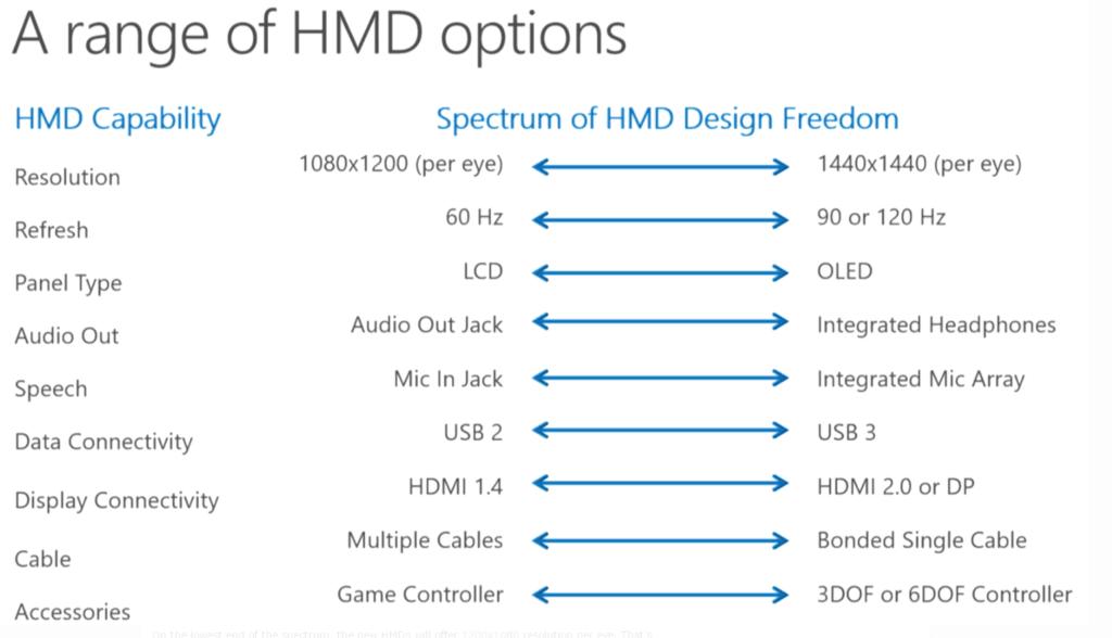 Microsoft Headsets