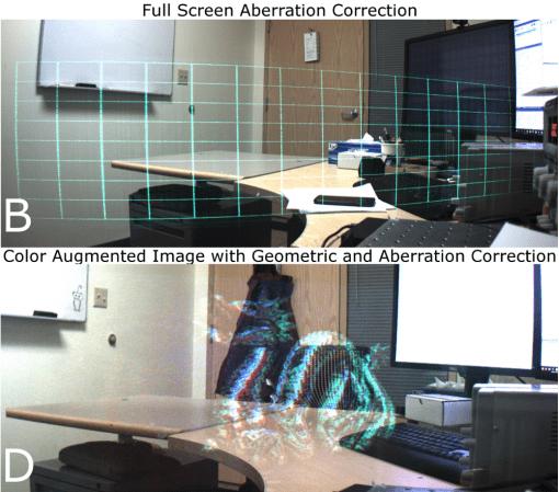 AR-Brille Microsoft
