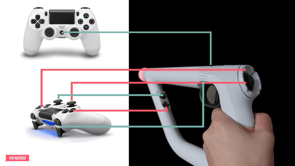 Aim Controller und DualShock Controller